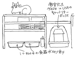 Clbox1